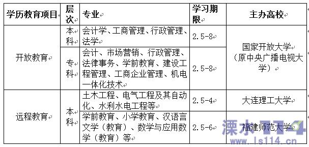 QQ截图20200106085208.png
