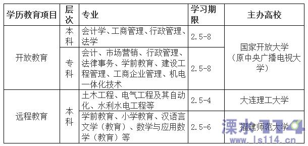 QQ截图20200628102900.png